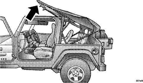 Understanding The Features Of Your Vehicle Part3 2004