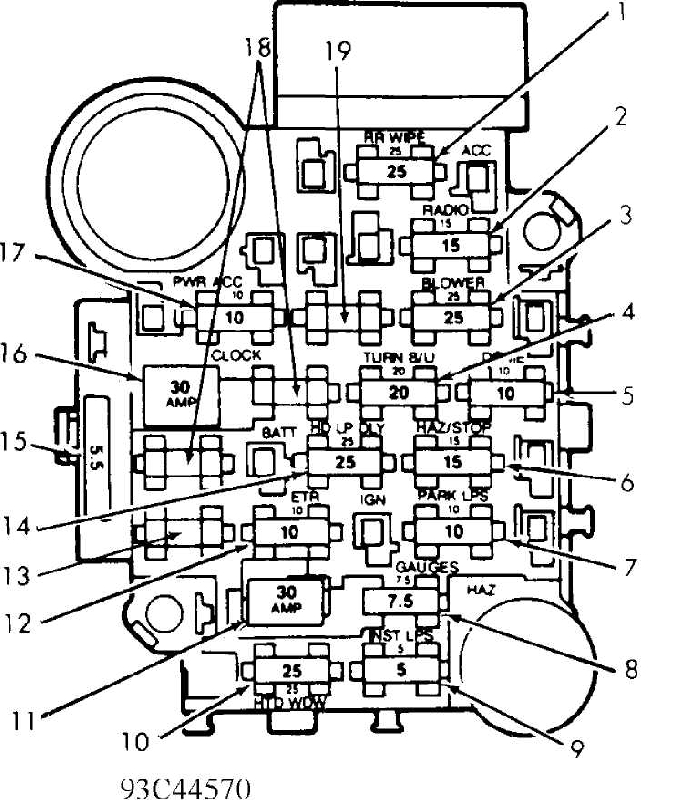 fuses & circuit breakers 1984 1991 jeep cherokee (xj on 2002 Sebring Box Diagram for fuses & circuit breakers 1984 1991 jeep cherokee (xj) jeep cherokee online manual jeep at Fuse Box Holder