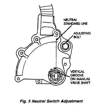 Jeep Tj Wiring Diagram Manual on painless wiring harness jeep wrangler