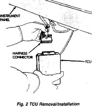 Painless Wiring Harness Jeep