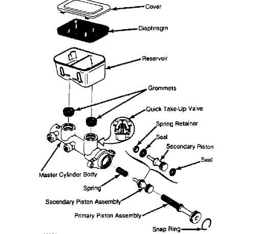 fig  13: exploded view of quick take-up master cylinder courtesy of general  motors corp