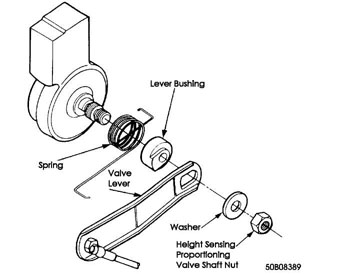 brake system 1984 1991 jeep cherokee xj jeep cherokee Symptoms of Bad Proportioning Valve 1 exploded view of height sensing proportioning valve