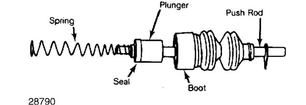 clutch 1984 1991 jeep cherokee xj jeep cherokee 4 exploded view of clutch slave cylinder courtesy of chrysler motors