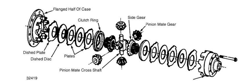 differential dana trac-lok and power-lok    1984