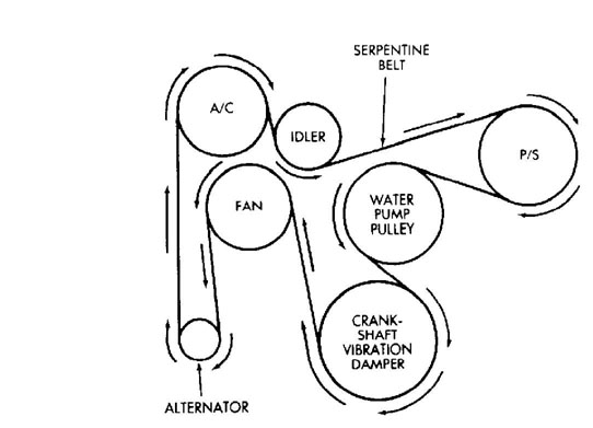 serpentine belt diagram 1999 jeep cherokee xj sport