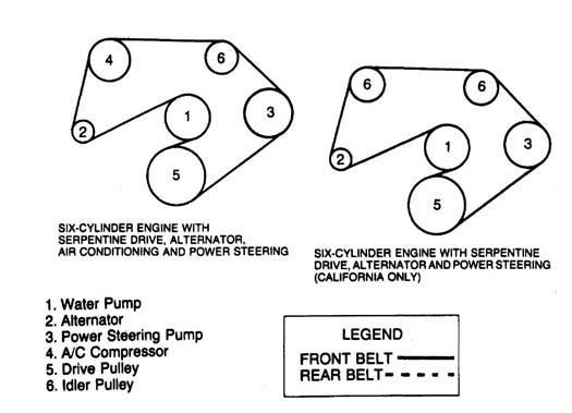 drive belt routing_html_m1679ab2f drive belt routing 1984 1991 jeep cherokee (xj) jeep