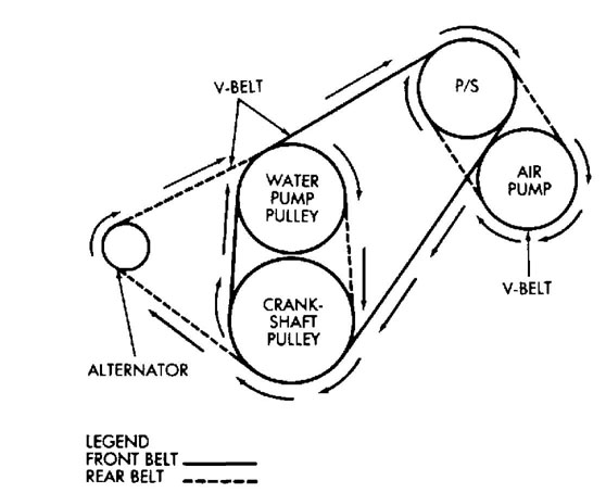 24 Alternator Air Pump Ps 59l Grand Wagoneer Courtesy Of Chrysler Motors: Jeep 4 Sd Manual Transmission Diagram At Scrins.org