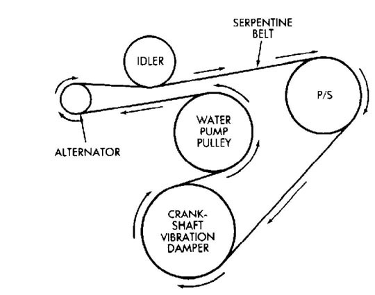 1991 Jeep Comanche Belt Diagram