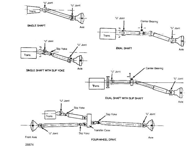drive shaft alignment 1984 1991 jeep cherokee xj jeep rh jeep manual ru jeep tj driveline diagram Jeep Driveline Location
