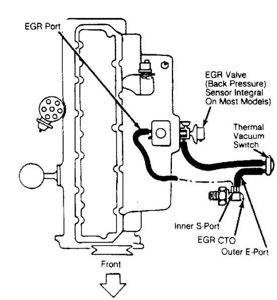 Wiring Diagram 87642 together with 1998 Gmc Jimmy Ignition Wiring Diagram together with Showflat also 1988 Jeep Anche 4 0 Vacuum Diagram in addition Discussion T20569 ds546606. on fuse box 1990 jeep wrangler