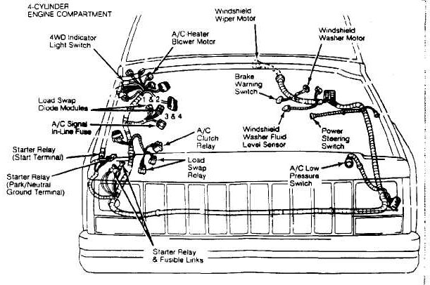electrical component locator_html_2a3a2666 electrical component locator 1984 1991 jeep cherokee (xj 1995 Jeep Cherokee Parts Diagram at alyssarenee.co