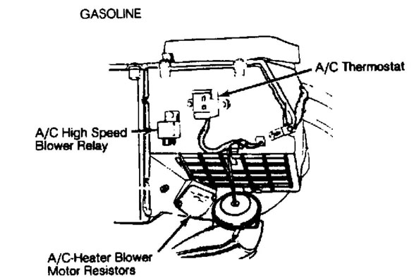 1992 jeep cherokee blower motor wiring diagram