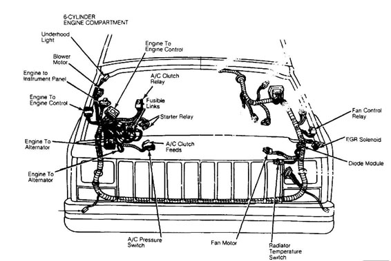 jeep grand wagoneer horn wiring diagram