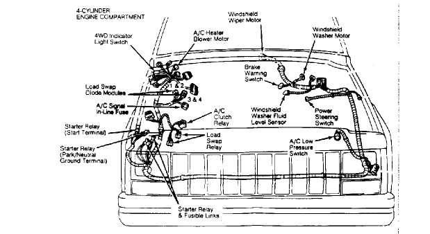 Index Electricalponentlocatorhtmlmdabfa77: Wiring Diagram 1994 Jeep Country At Galaxydownloads.co