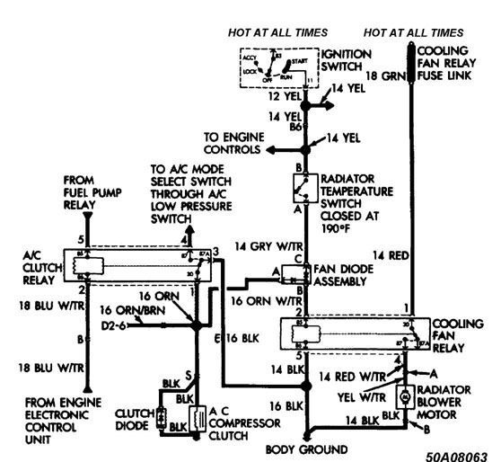 engine cooling fan_html_2be054c1 engine cooling fan 1984 1991 jeep cherokee (xj) jeep 1994 Jeep Grand Cherokee Fuse Box Diagram at webbmarketing.co
