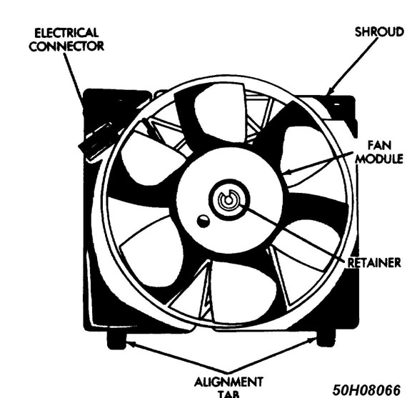 engine cooling fan    1984