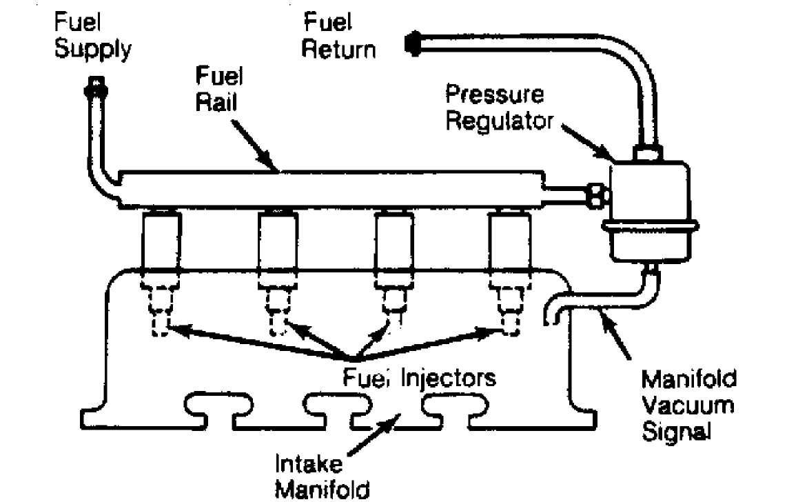 chrysler fuel pressure diagram