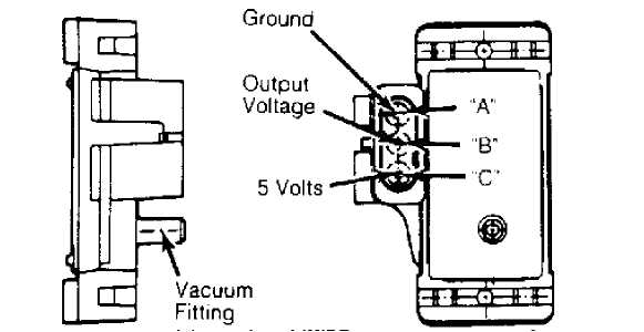 fuel_injection_system_tbi_html_33b42bd6 fuel injection system tbi 1984 1991 jeep cherokee (xj map sensor wiring diagram engine at bakdesigns.co
