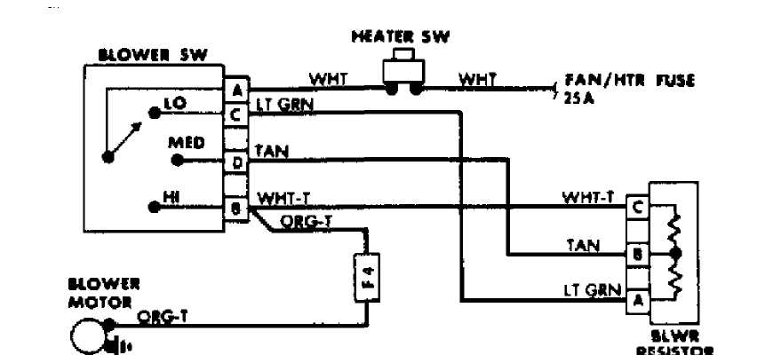 jeep heater diagram