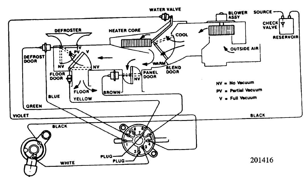 heater system 1984 1991 jeep cherokee xj jeep cherokee rh jeep manual ru Land Rover Hoses Diagram jeep liberty hose diagram