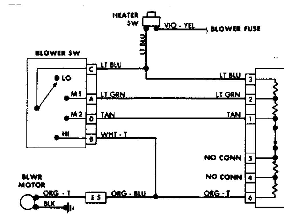Jeep Heater Wiring Diagram