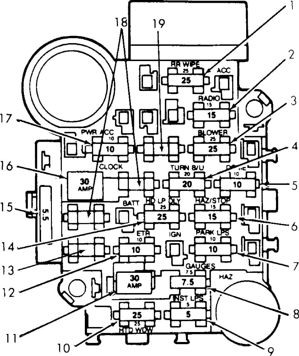maintenance_info_html_m22f6ed12 maintenance information 1984 1991 jeep cherokee (xj 1989 jeep cherokee fuse box diagram at et-consult.org