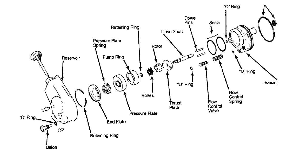 power steering parts diagram   28 wiring diagram images