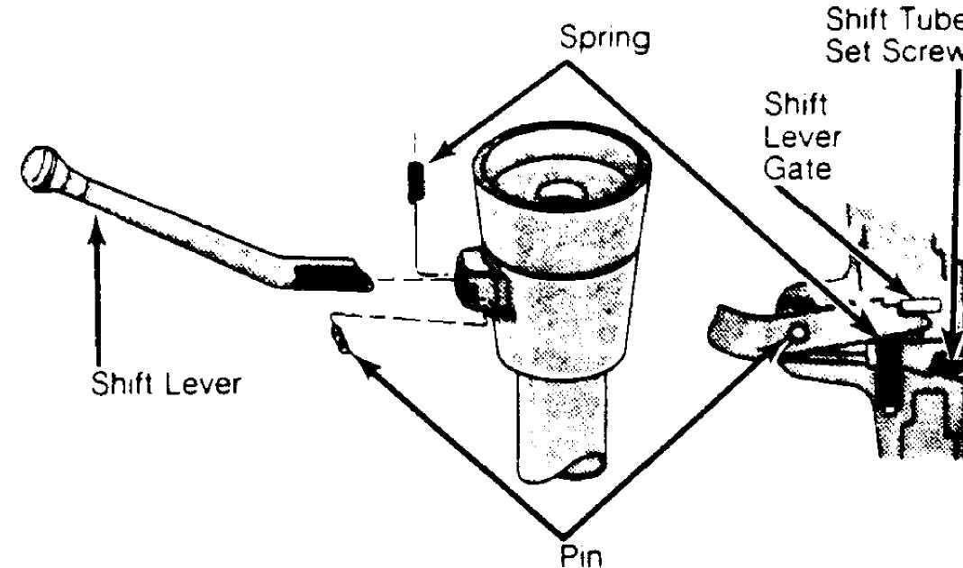 Steering Column 1984