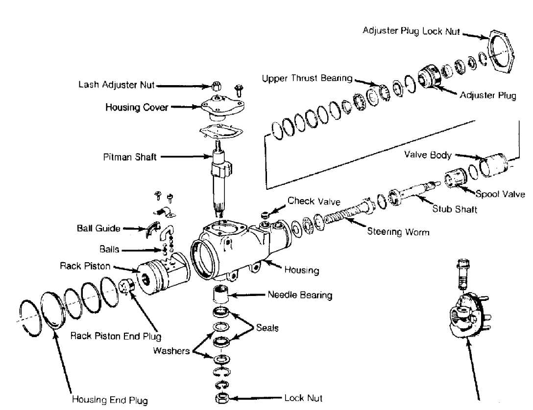 1997 Jeep Cherokee Engine Diagram Piston Arm Trusted Wiring 2011 Wrangler Schematic Steering Gear Power 1984 1991 Xj