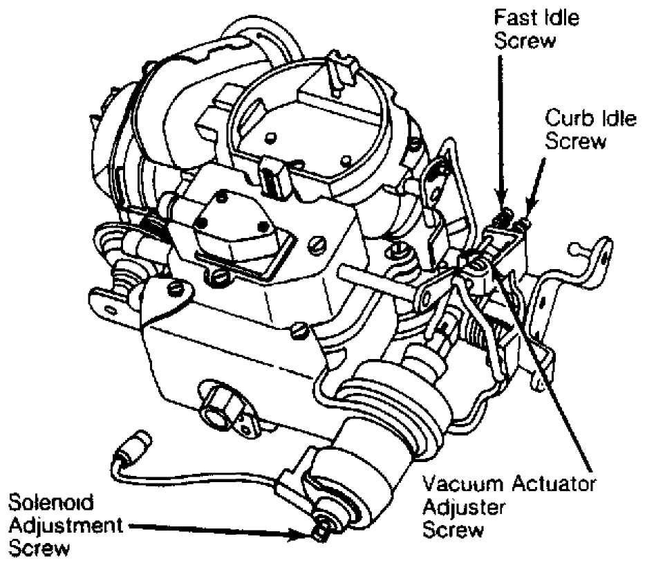 1988 jeep wrangler 4 2l engine
