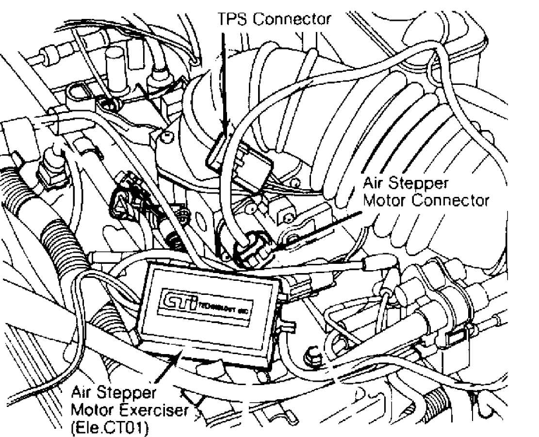 Tachometer Lead To Terminal D11 And Negative D27 Of Diagnostic Connectors See Fig 3 Disconnect Air Stepper Motor Connector Tps Wiring: 91 Jeep Cherokee Distributor Wiring Diagram At Chusao.net
