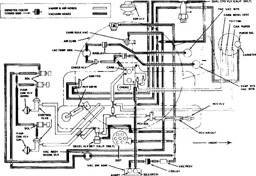 VACUUM DIAGRAMS 1984 1991 Jeep Cherokee XJ Jeep – Jeep Cherokee Straight 6 Engine Diagram