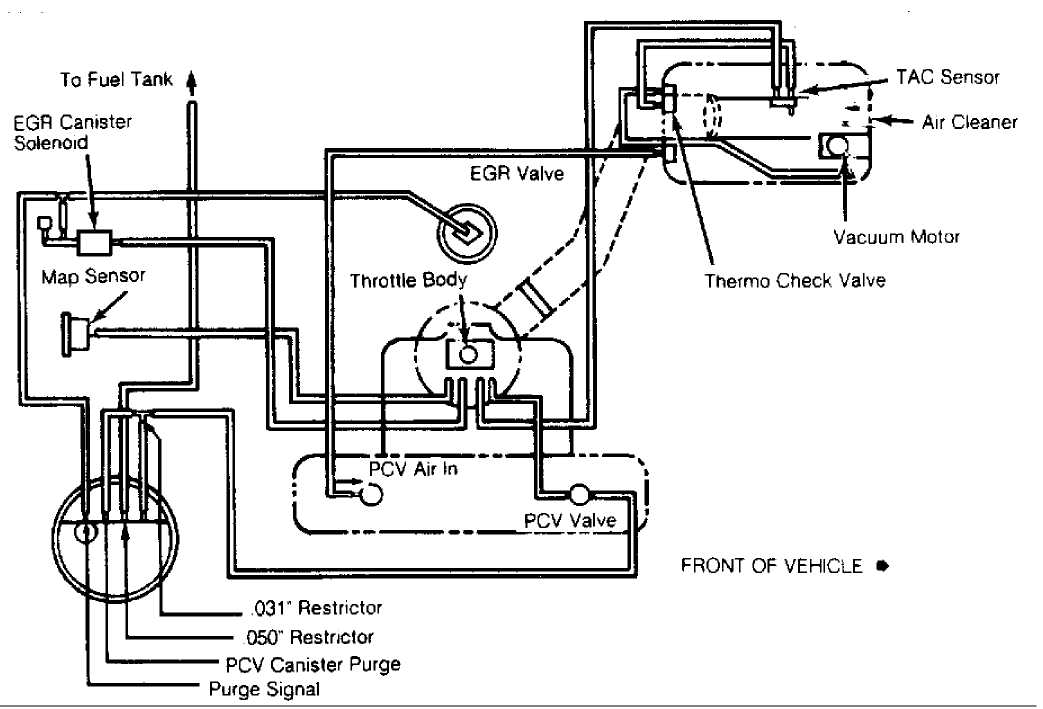 vacuum diagrams 1984 1991 jeep cherokee xj jeep fig 1 2 5l 4 cylinder courtesy of chrysler motors