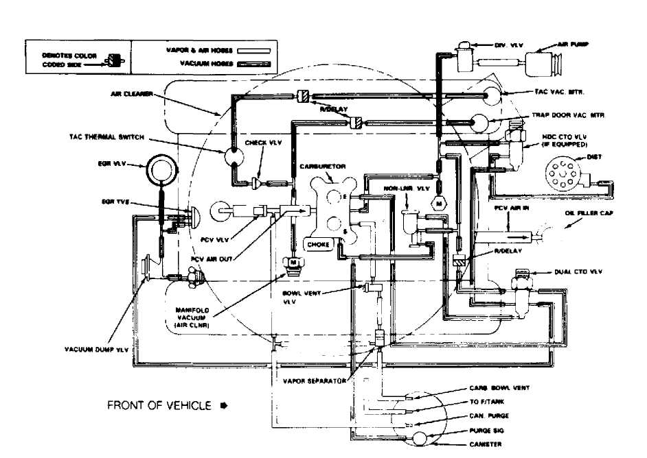 v8 jeep wrangler vacuum diagram