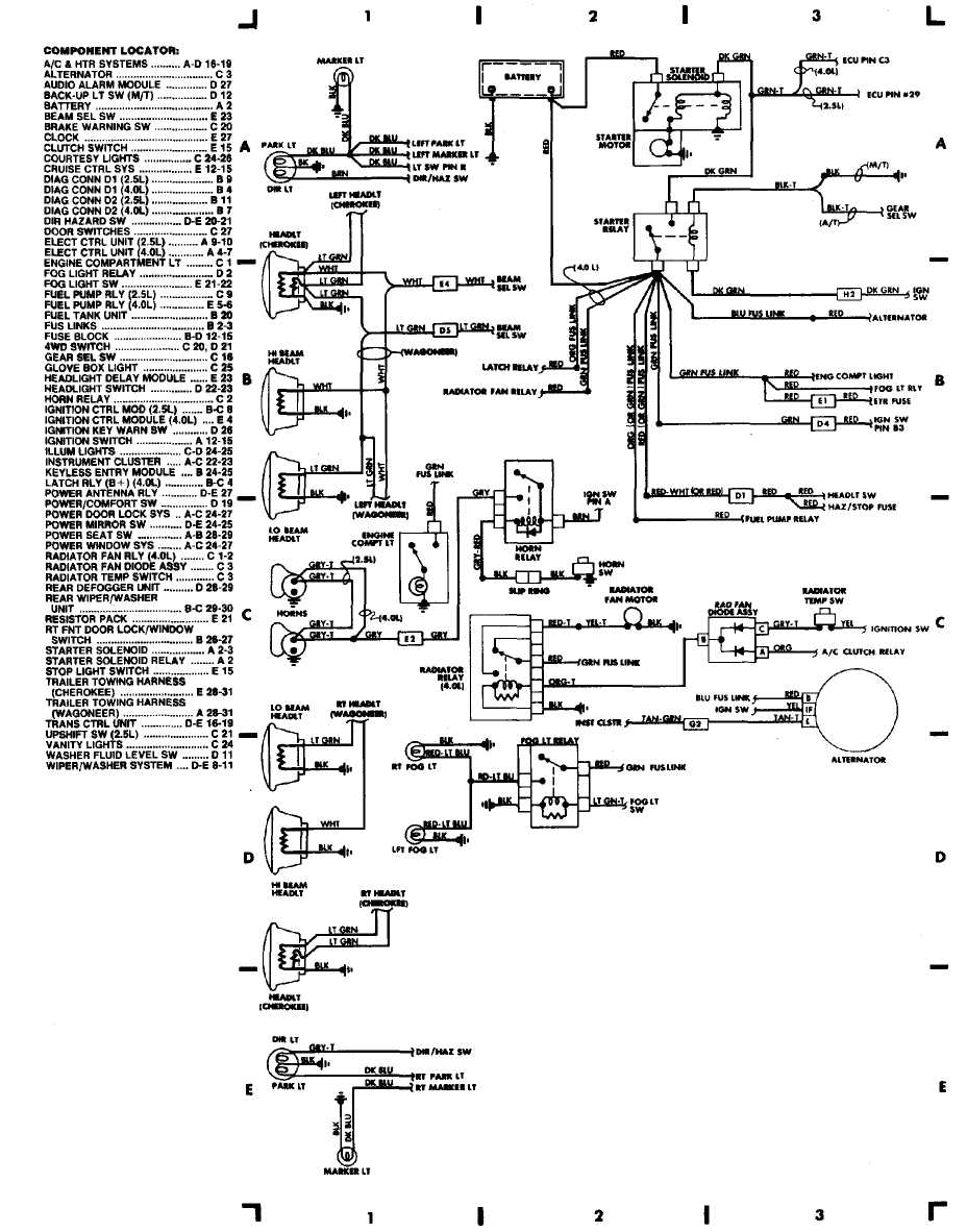 wiring_diagrams_html_55213c1b wiring diagrams 1984 1991 jeep cherokee (xj) jeep 2007 jeep grand cherokee tail light wiring diagram at bakdesigns.co