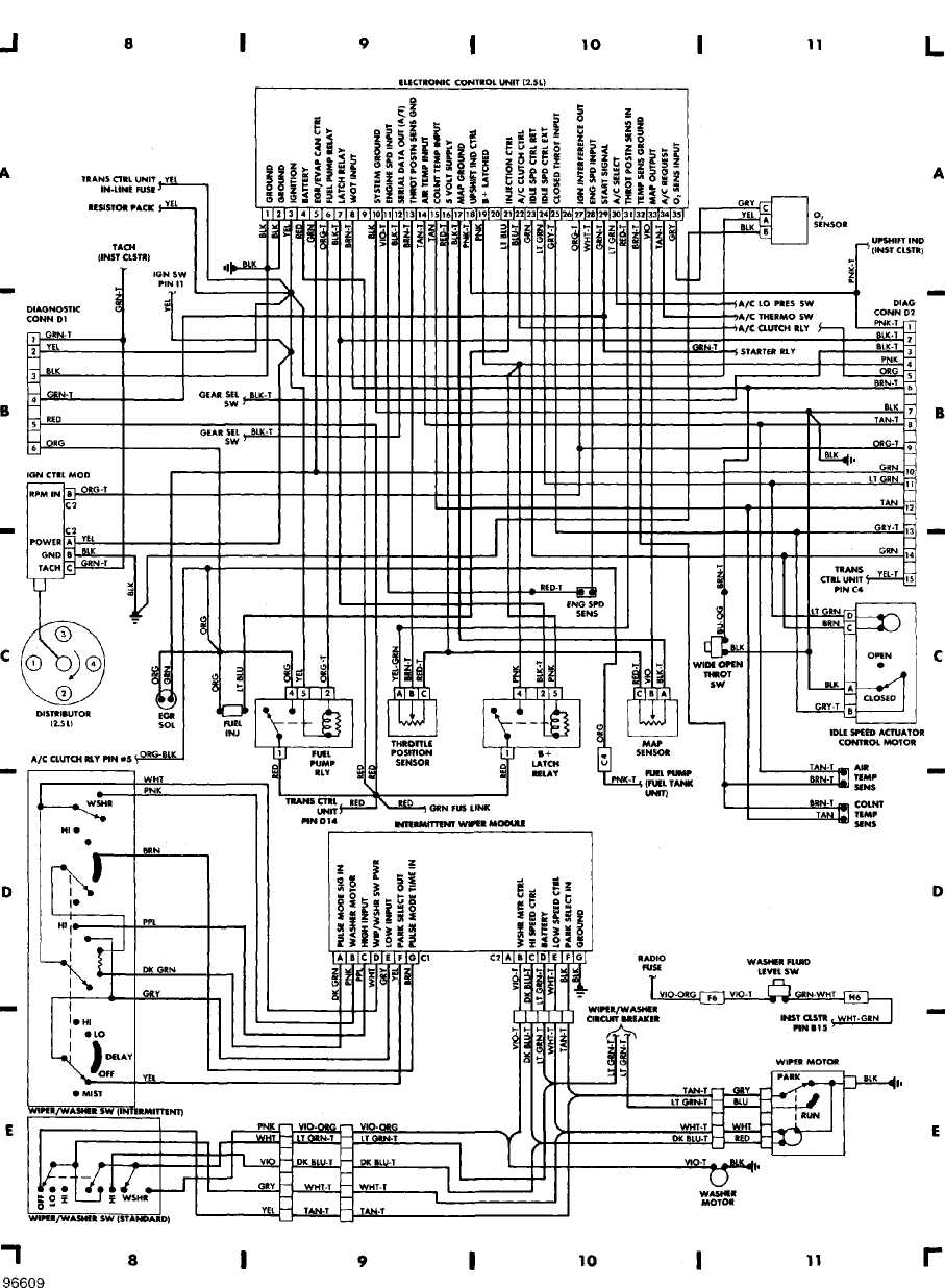 1990 Jeep Cherokee Wiring Schematic Wiring Diagram Database