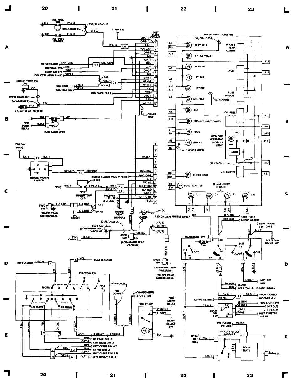 wiring_diagrams_html_m63e071af wiring diagrams 1984 1991 jeep cherokee (xj) jeep 2000 Jeep Cherokee Wiring Harness Diagram at honlapkeszites.co