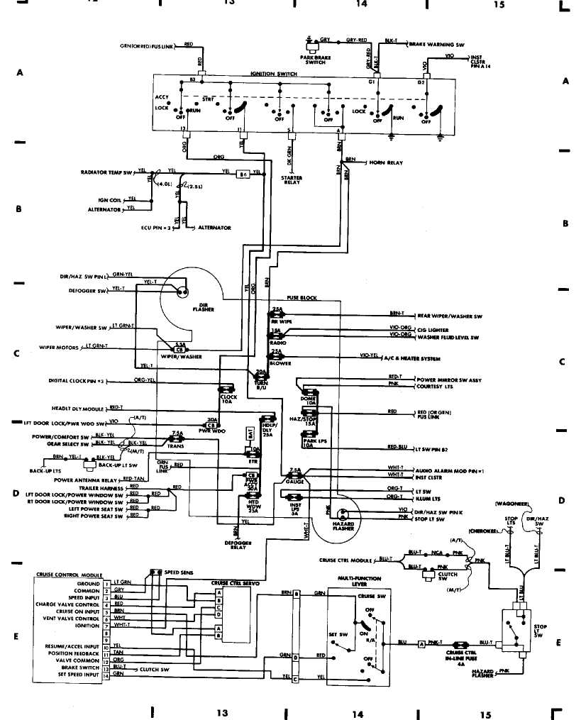 wiring diagrams 1984 1991 jeep cherokee xj jeep rh jeep manual ru 1999 Jeep Cherokee Sport Fuse Box Diagram 1990 jeep cherokee fuse panel diagram