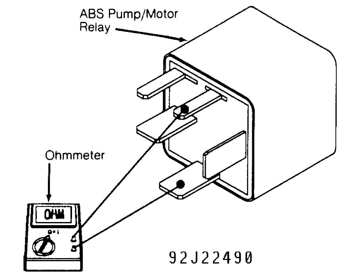 Anti Lock Brake System 1993 Jeep Cherokee Xj Figure 16 Hydraulic Schematic Diagram Fig Measuring Abs Pump Motor Relay Resistance Test13c Main Power Circuit Failure