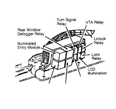 anti-theft system :: 1993 :: jeep cherokee (xj) :: jeep ... 1977 jeep cherokee chief wiring diagram 1996 jeep cherokee laredo wiring diagram
