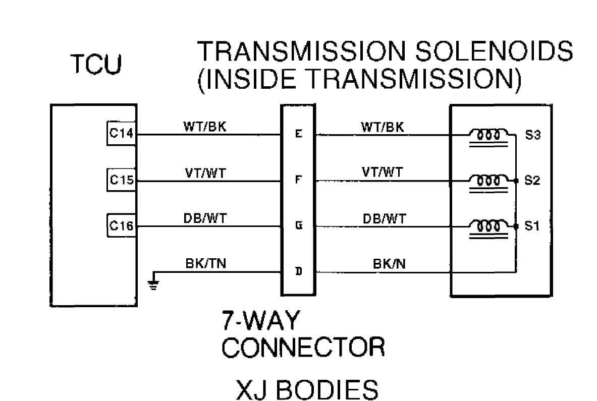 Auto Trans Diagnosis Aw4 1993 Jeep Cherokee Xj 91 Speed Sensor Wiring Diagram 92j13598