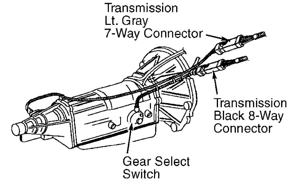 auto transmission diagram