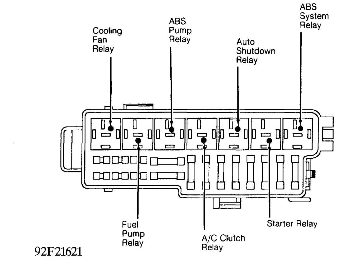 Jeep Abs Pump Wiring Layout Diagrams 93 Cherokee Fan Switch Electrical Component Locator 1993 Xj Rh Manual Ru 2003 Vy Commodore Rear Camera