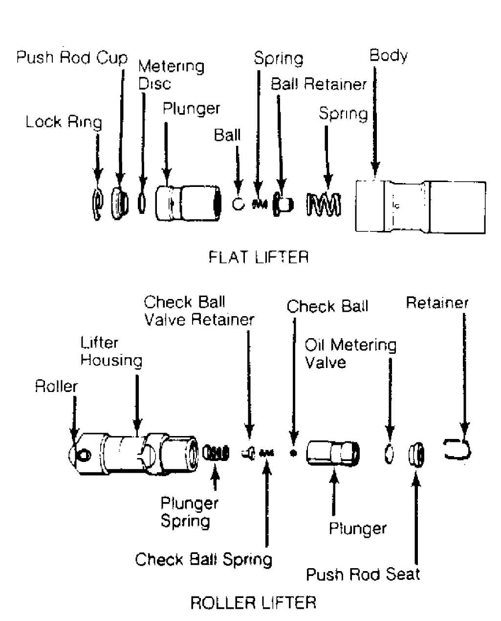 Engine Overhaul Procedures General Information 1993 Jeep Liberty Diagram Windshield Sprayer Some Applications Require Intake Manifold Or Lifter Cover Removal Remove Retainer Plate If Used To Lifters Use A Hydraulic