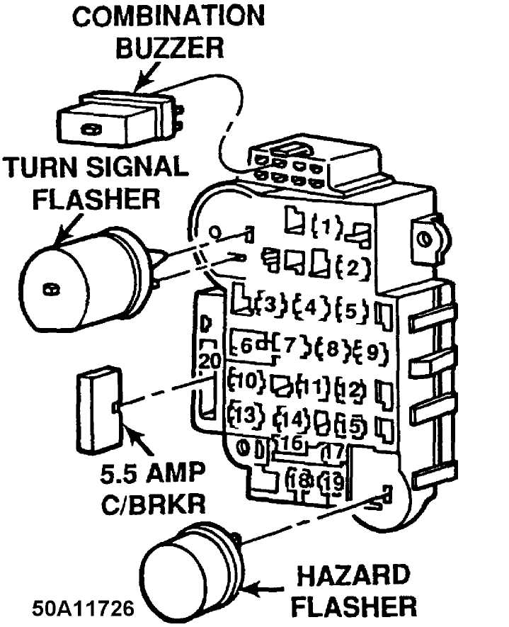 fuse for turn signals