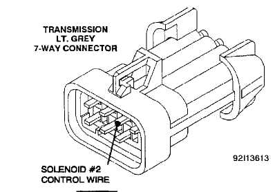1993 Jeep Cherokee Alternator Wiring Diagram on radio wiring diagram 96 jeep grand cherokee