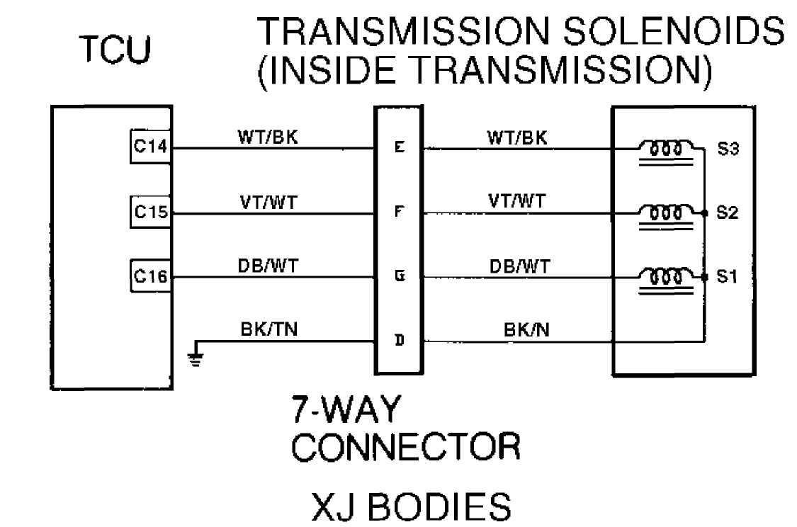 G Auto Trans Diagnosis 40l Models W Aw4 1993 Jeep Wiring Diagram 92j13598