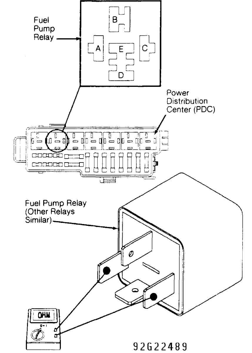 1994 Jeep Cherokee Se 40l Engine Performance Circuits Wiring Diagrams