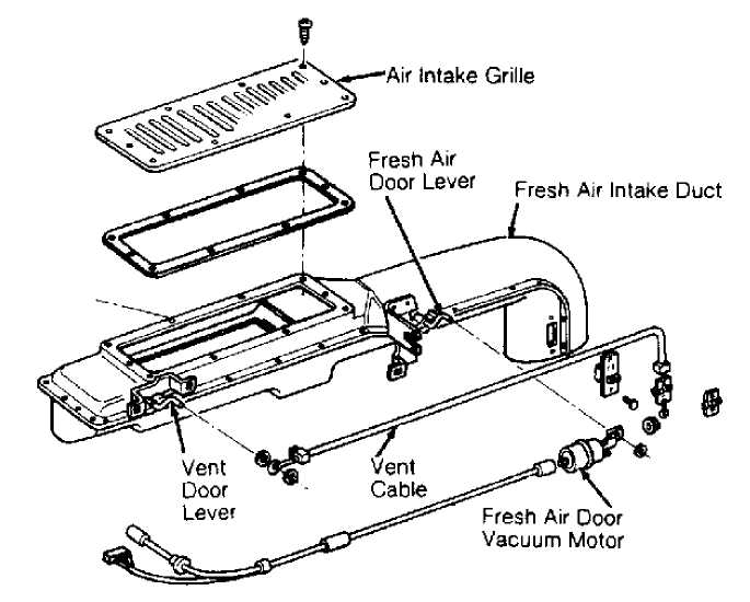 jeep controls diagram
