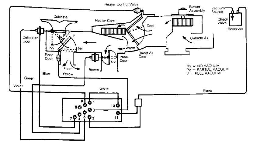 damon motorhome wiring diagrams